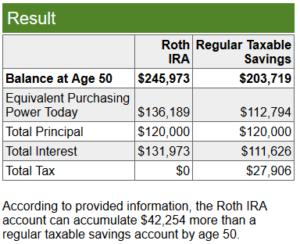 Roth vs Traditional savings